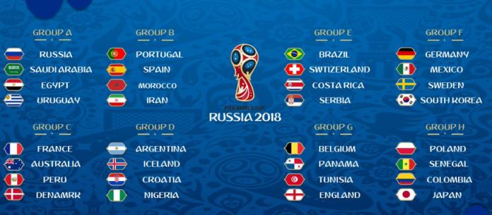 Lịch phát sóng world cup 2018