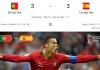 Tây Ban Nha 3-3 Bồ Đào Nha. Cuộc rượt đuổi ngoạn mục .
