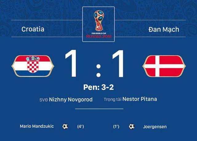 kết quả bóng đá world cup croatia vs đan mạch