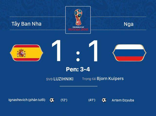 kết quả bóng đá world cup nga vs tây ban nhaa