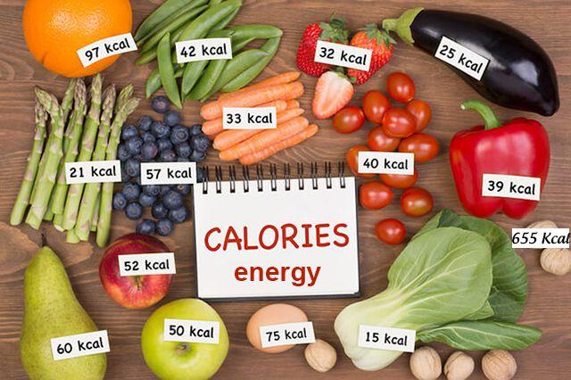 Hàm lượng calo trong các loại thực phẩm hàng ngày ảnh 1