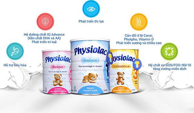 Sữa giúp tăng cân cho trẻ sơ sinh tốt nhất hiện nay ảnh 2