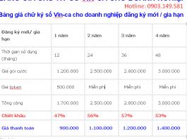 Bảng giá chữ ký số Vin-ca giá tốt cho doanh nghiệp